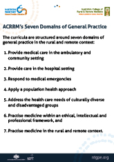 ACRRM domains of general practice